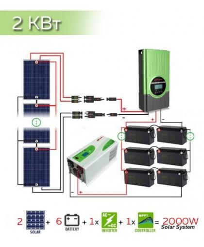 «Солнечная электростанция «Автономная Энергия» Супер Эконом». Комплект № 1.1