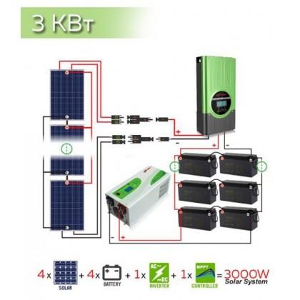 «Солнечная электростанция «Автономная Энергия» минимум». Комплект № 2.2