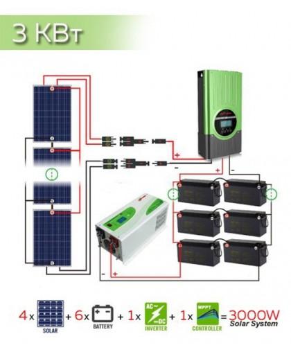 «Солнечная электростанция «Автономная Энергия» минимум». Комплект № 2.1